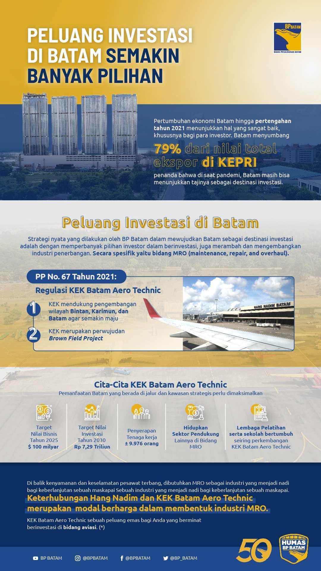 Peluang Investasi di Batam Semakin Banyak Pilihan (Infografis)