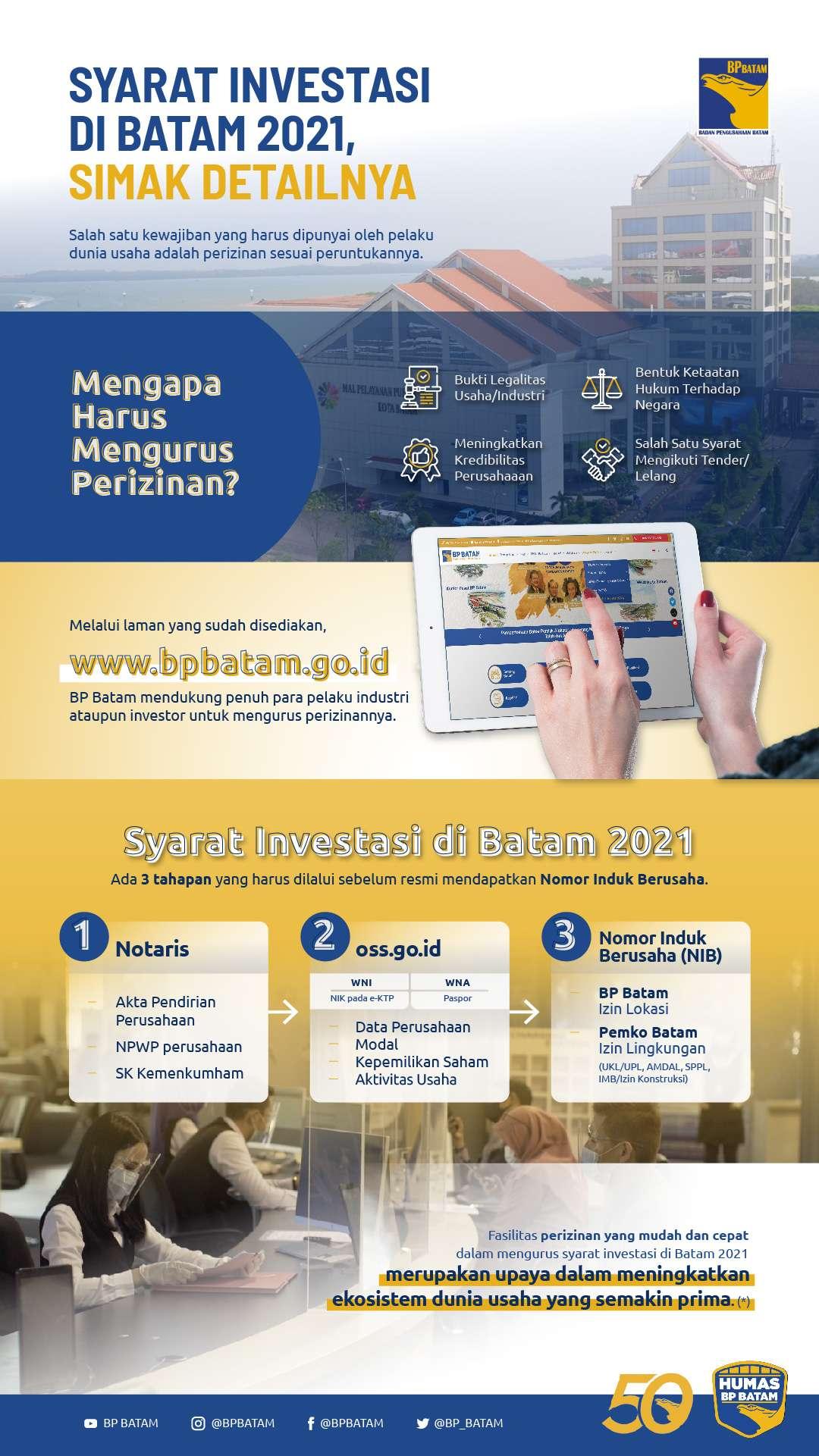 Syarat Investasi di Batam 2021, Simak Detailnya (Infografis)