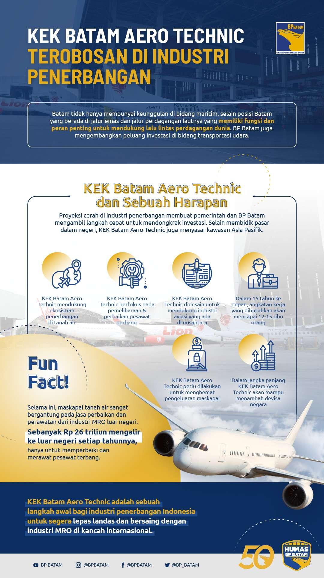 KEK Batam Aero Technic Kawasan Ekonomi Khusus Terobosan di Industri Penerbangan